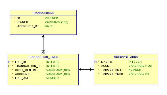 apex-19 1 | Jeff Kemp on Oracle